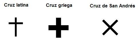 Símbolos: cruces