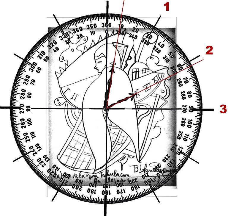 Psicografía de Solari Parravicini, el reloj de la hora de la gran tribulación